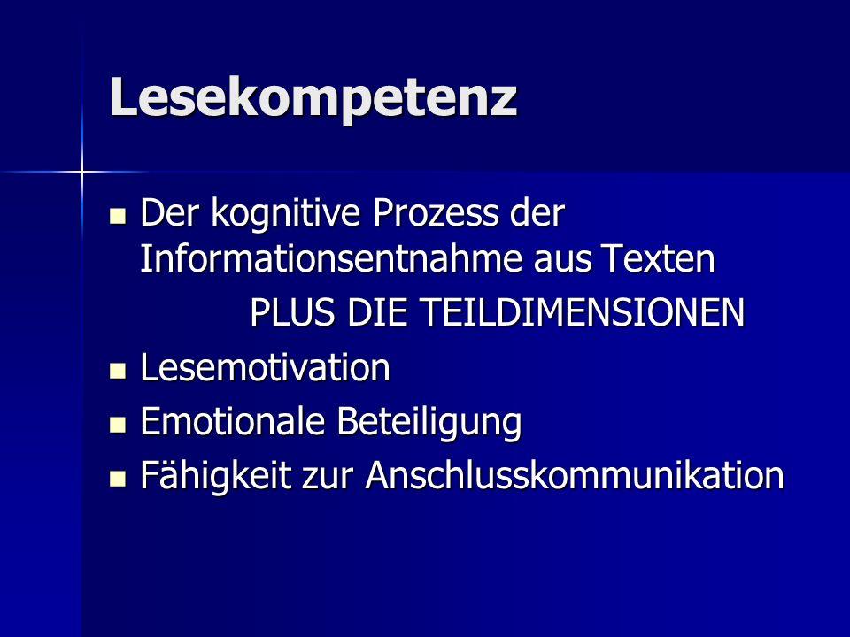 Lesekompetenz Der kognitive Prozess der Informationsentnahme aus Texten. PLUS DIE TEILDIMENSIONEN.