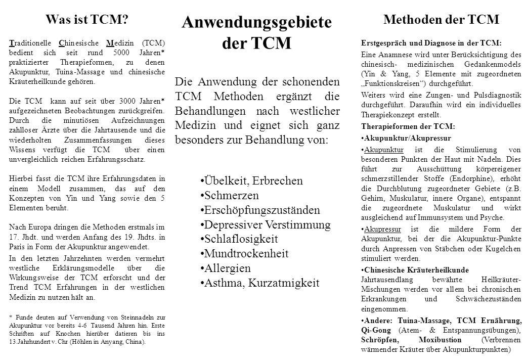 Anwendungsgebiete der TCM