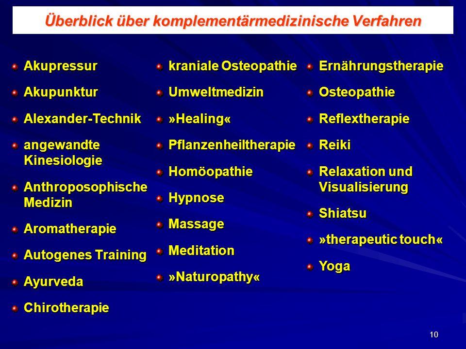 Überblick über komplementärmedizinische Verfahren