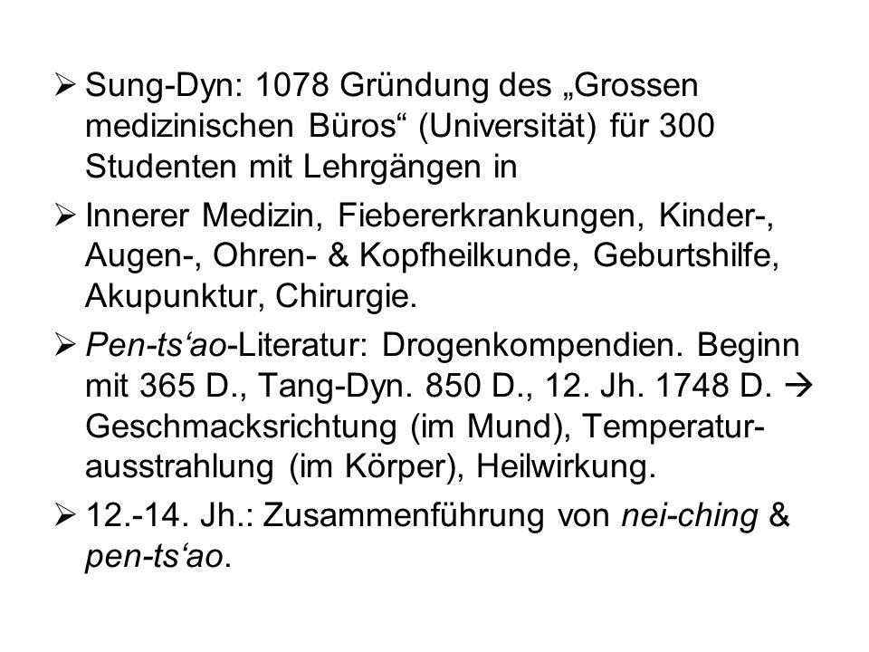 """Sung-Dyn: 1078 Gründung des """"Grossen medizinischen Büros (Universität) für 300 Studenten mit Lehrgängen in"""