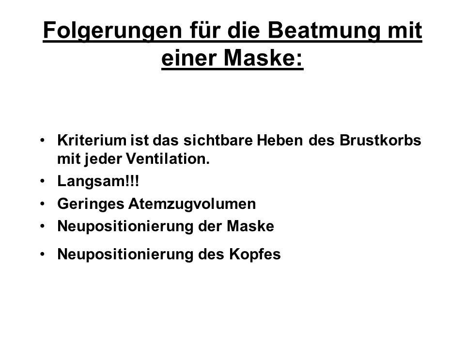 Folgerungen für die Beatmung mit einer Maske:
