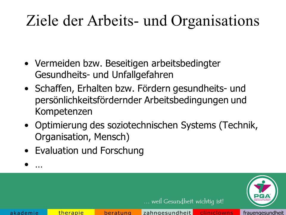 Ziele der Arbeits- und Organisations