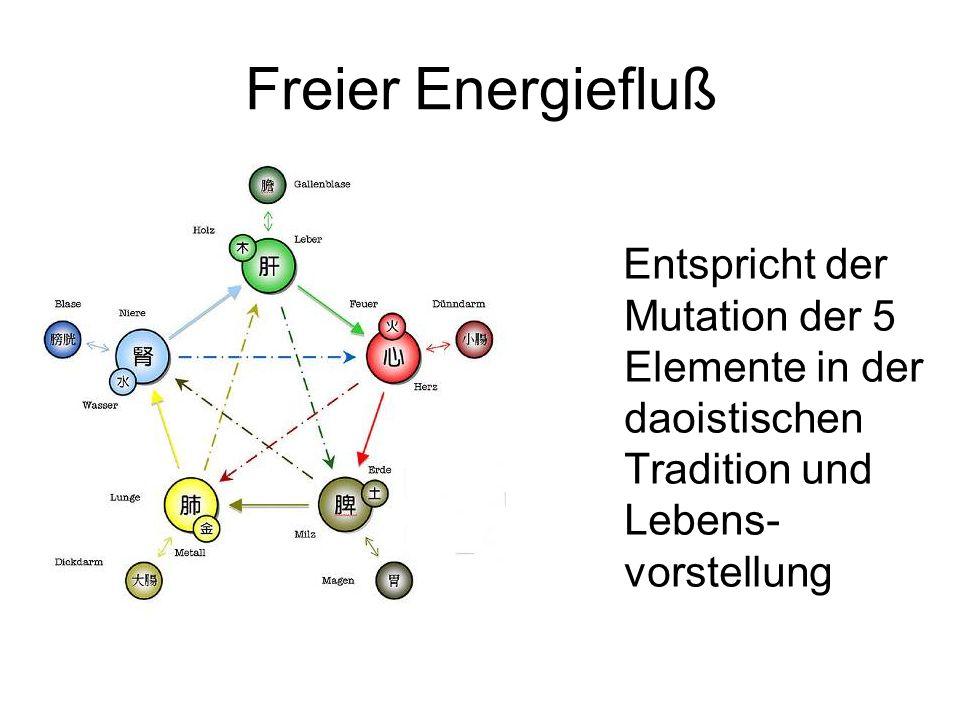 Freier Energiefluß Entspricht der Mutation der 5 Elemente in der daoistischen Tradition und Lebens-vorstellung.