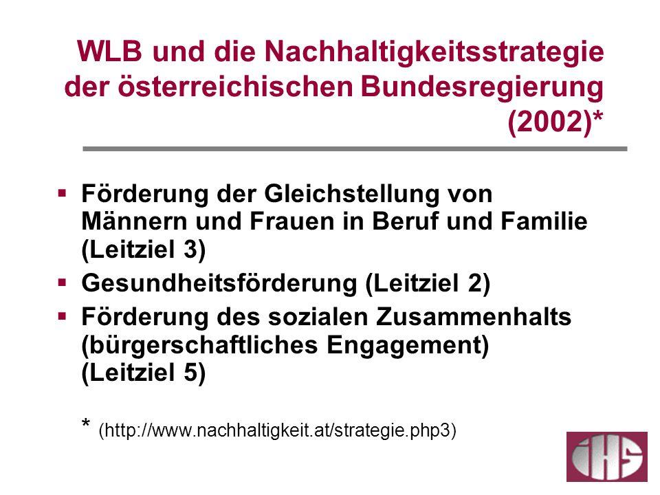 WLB und die Nachhaltigkeitsstrategie der österreichischen Bundesregierung (2002)*