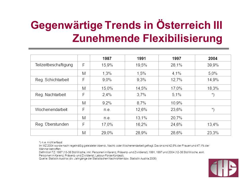 Gegenwärtige Trends in Österreich III Zunehmende Flexibilisierung