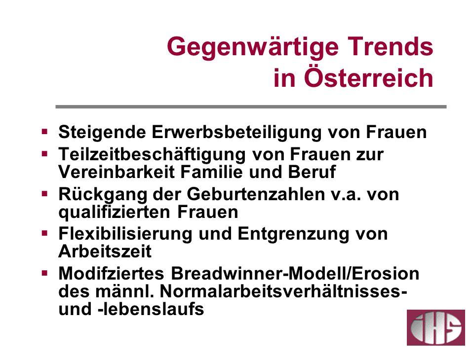 Gegenwärtige Trends in Österreich