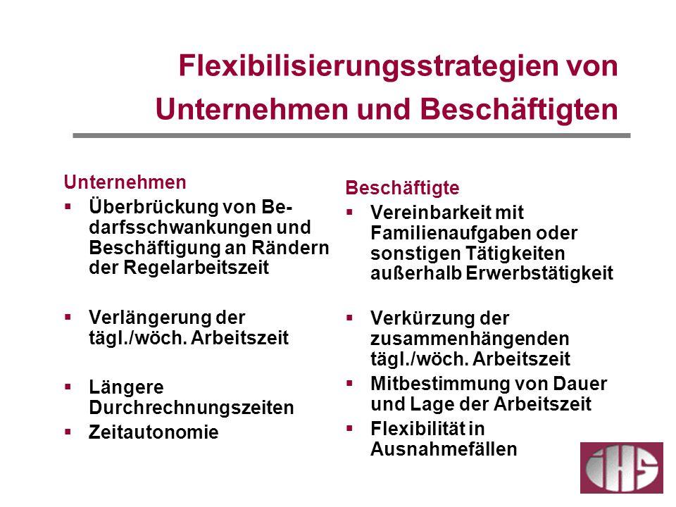 Flexibilisierungsstrategien von Unternehmen und Beschäftigten