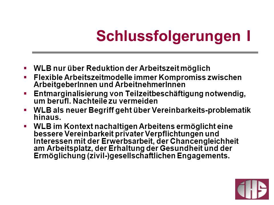 Schlussfolgerungen I WLB nur über Reduktion der Arbeitszeit möglich
