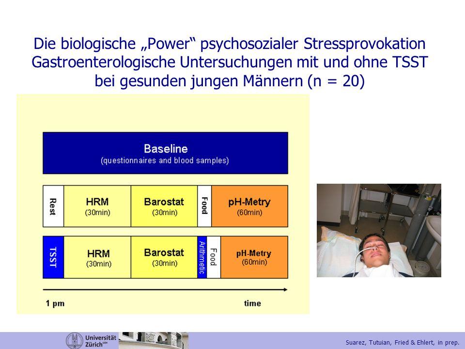 """Die biologische """"Power psychosozialer Stressprovokation Gastroenterologische Untersuchungen mit und ohne TSST bei gesunden jungen Männern (n = 20)"""