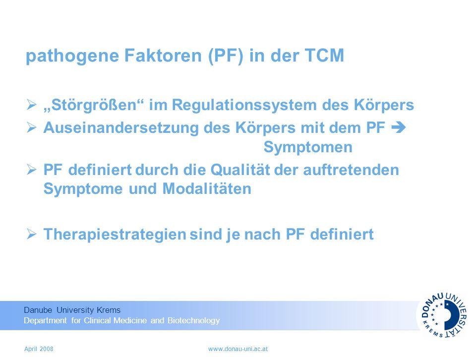 pathogene Faktoren (PF) in der TCM
