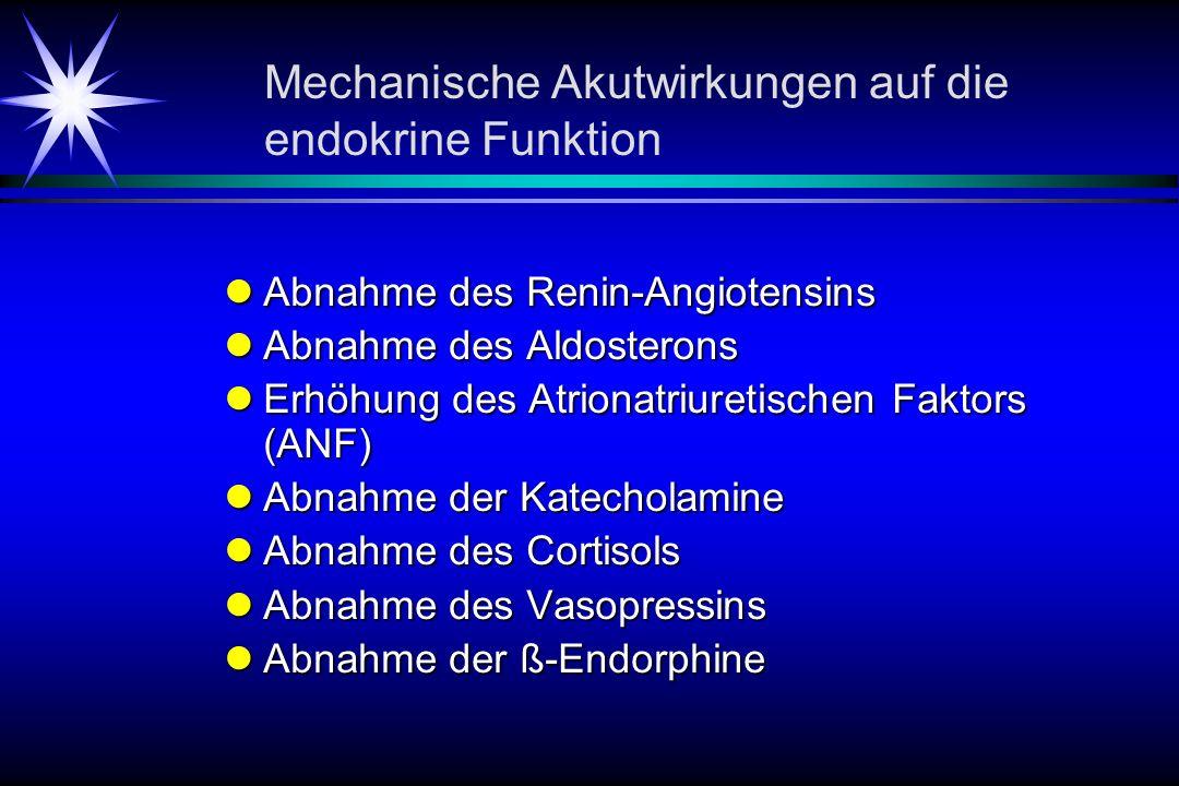 Mechanische Akutwirkungen auf die endokrine Funktion
