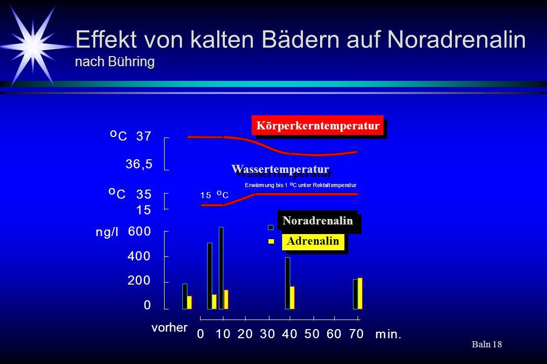 Effekt von kalten Bädern auf Noradrenalin nach Bühring