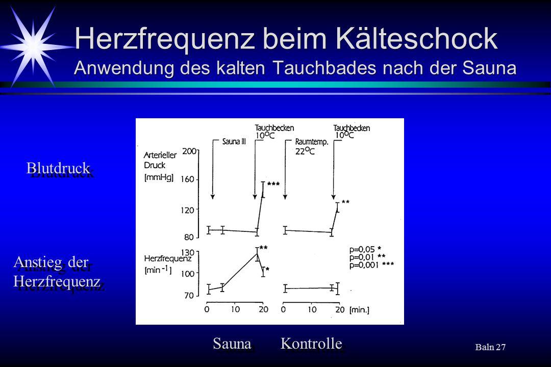 Herzfrequenz beim Kälteschock Anwendung des kalten Tauchbades nach der Sauna