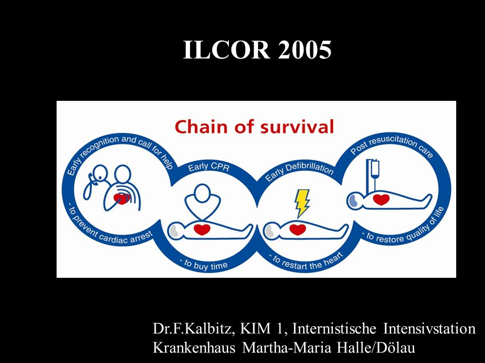 ILCOR 2005 Dr.F.Kalbitz, KIM 1, Internistische Intensivstation