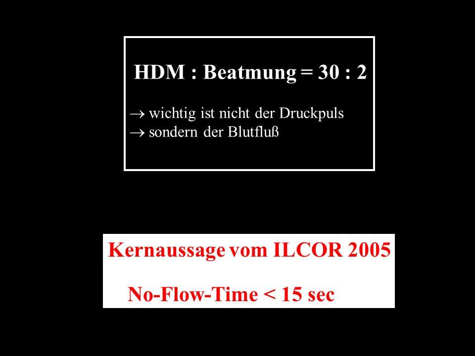 Kernaussage vom ILCOR 2005 HDM : Beatmung = 30 : 2