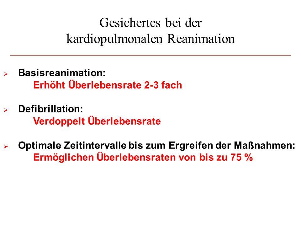 Gesichertes bei der kardiopulmonalen Reanimation