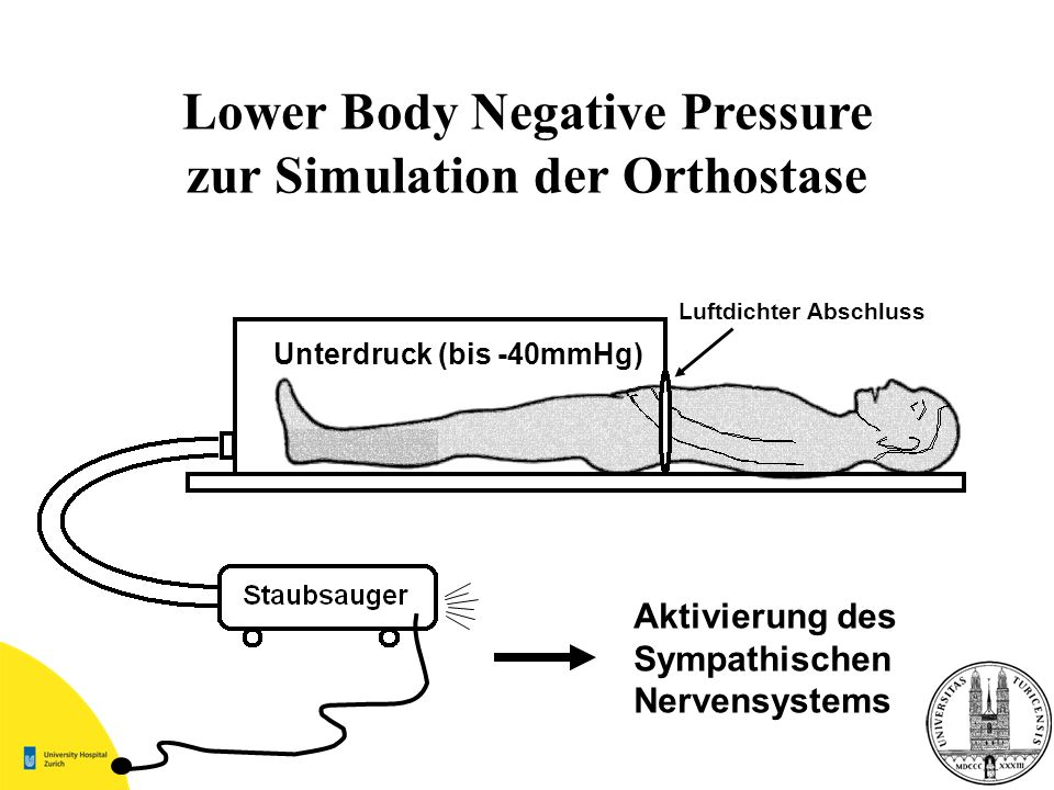 Lower Body Negative Pressure zur Simulation der Orthostase