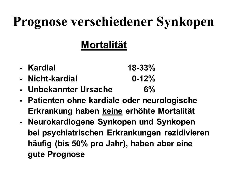 Prognose verschiedener Synkopen