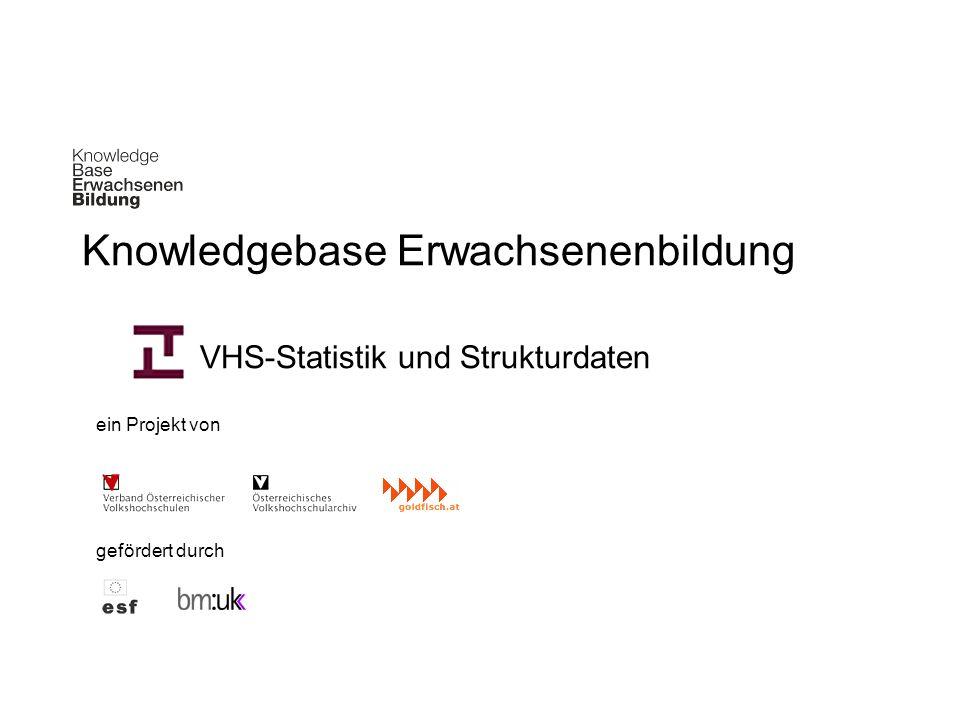 Knowledgebase Erwachsenenbildung VHS-Statistik und Strukturdaten