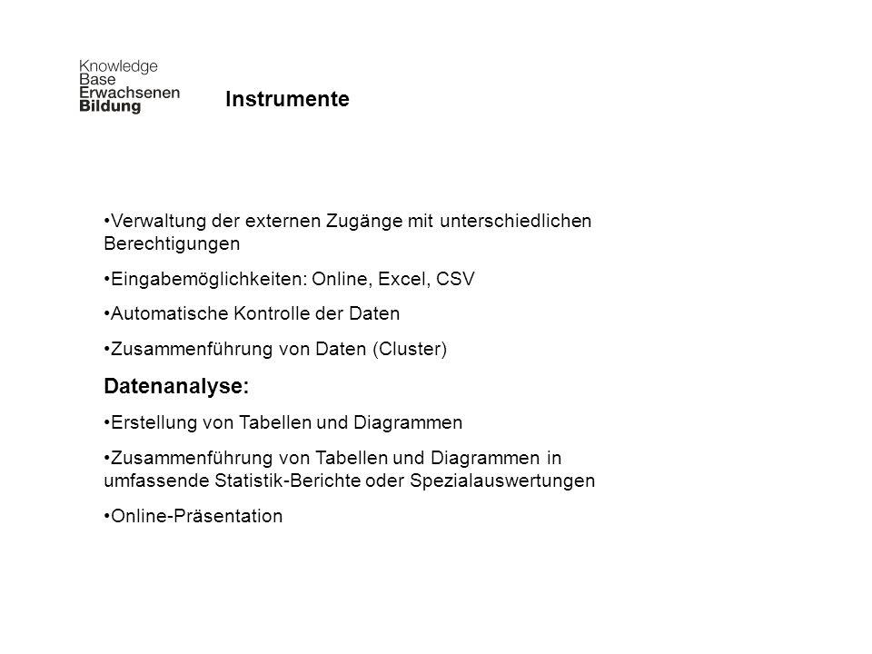 Instrumente Datenanalyse: