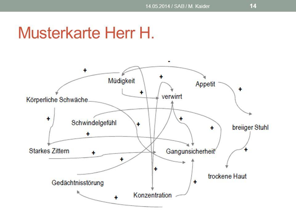 14.05.2014 / SAB / M. Kaider Musterkarte Herr H.