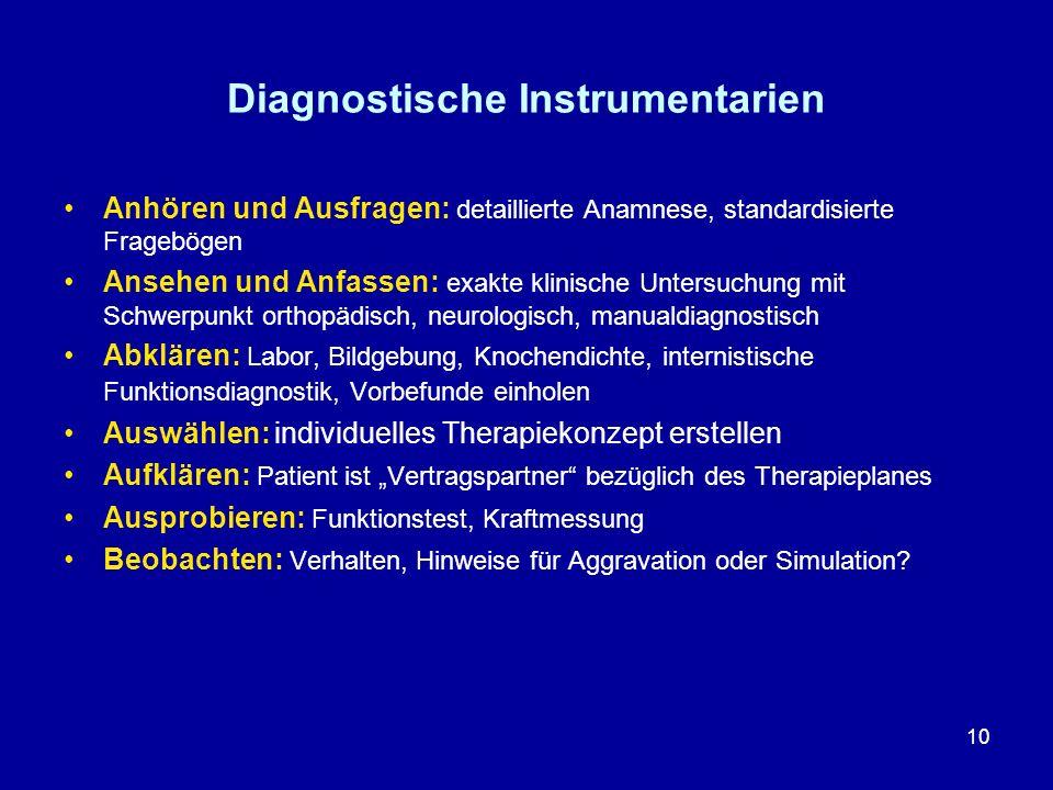 Diagnostische Instrumentarien