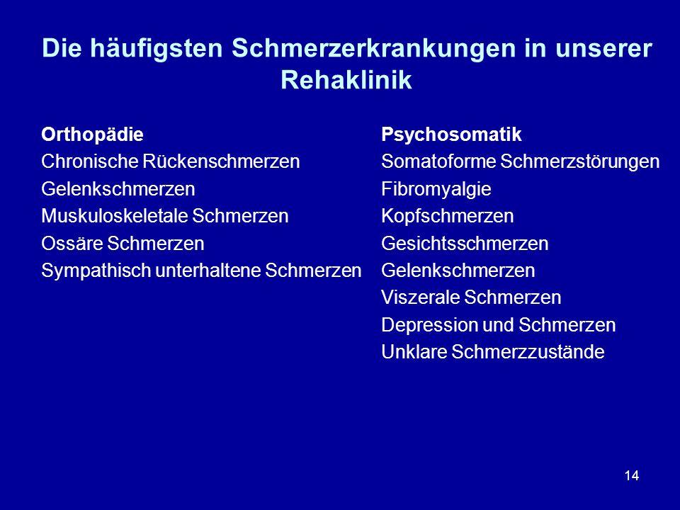 Die häufigsten Schmerzerkrankungen in unserer Rehaklinik