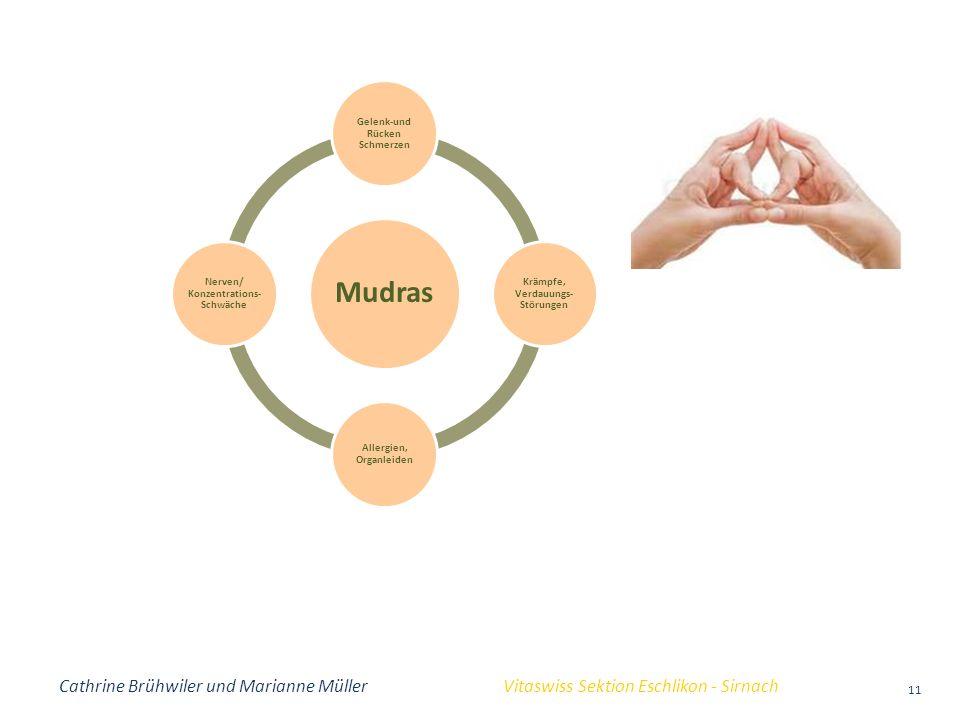 Mudras Gelenk-und Rücken Schmerzen Krämpfe, Verdauungs- Störungen