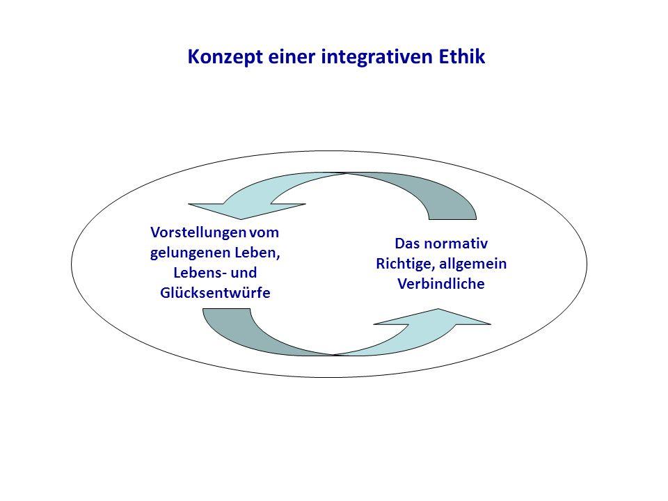 Konzept einer integrativen Ethik