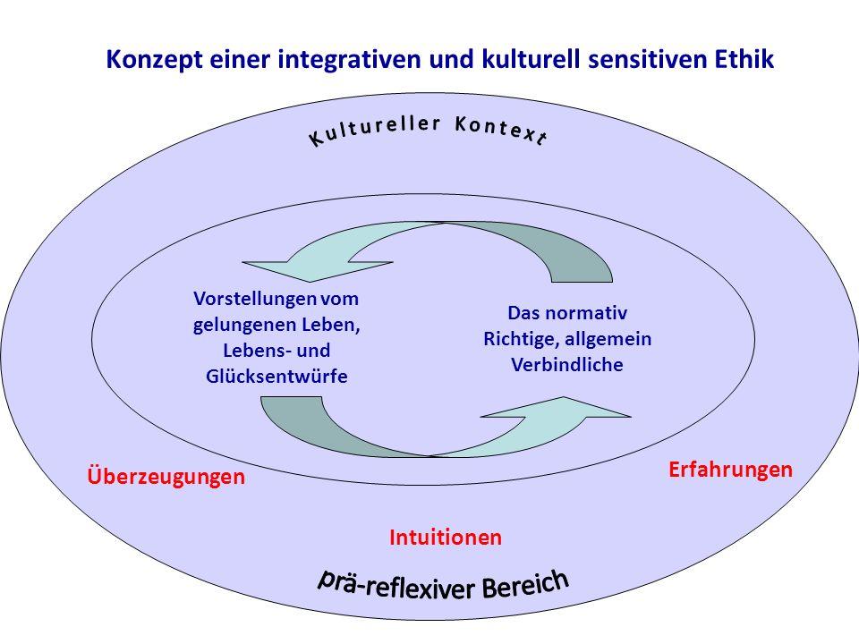 Konzept einer integrativen und kulturell sensitiven Ethik
