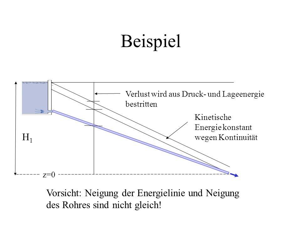 Beispiel Verlust wird aus Druck- und Lageenergie. bestritten. DHVentil. Kinetische. Energie konstant.