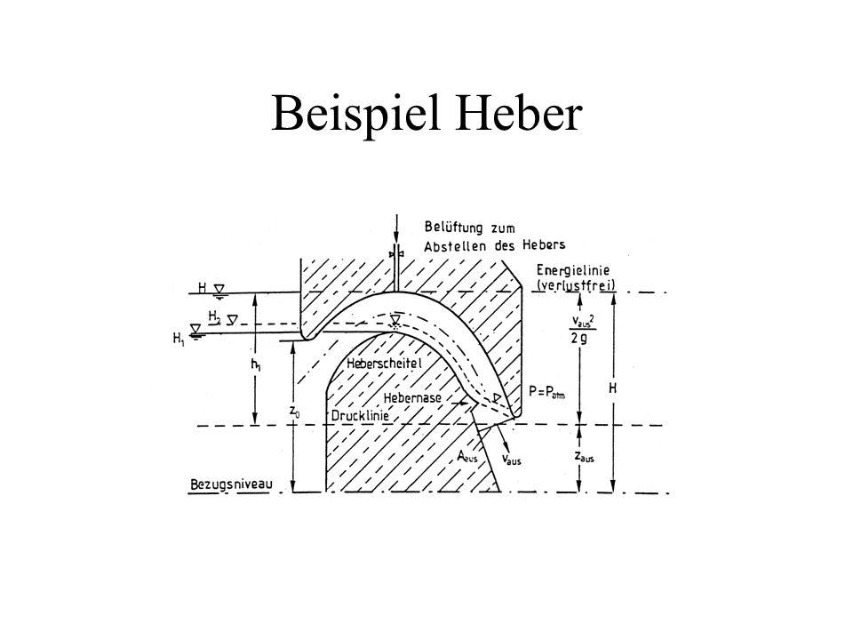 Beispiel Heber