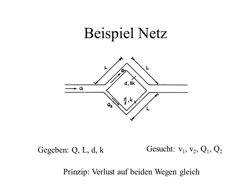 Beispiel Netz Gesucht: v1, v2, Q1, Q2 Gegeben: Q, L, d, k