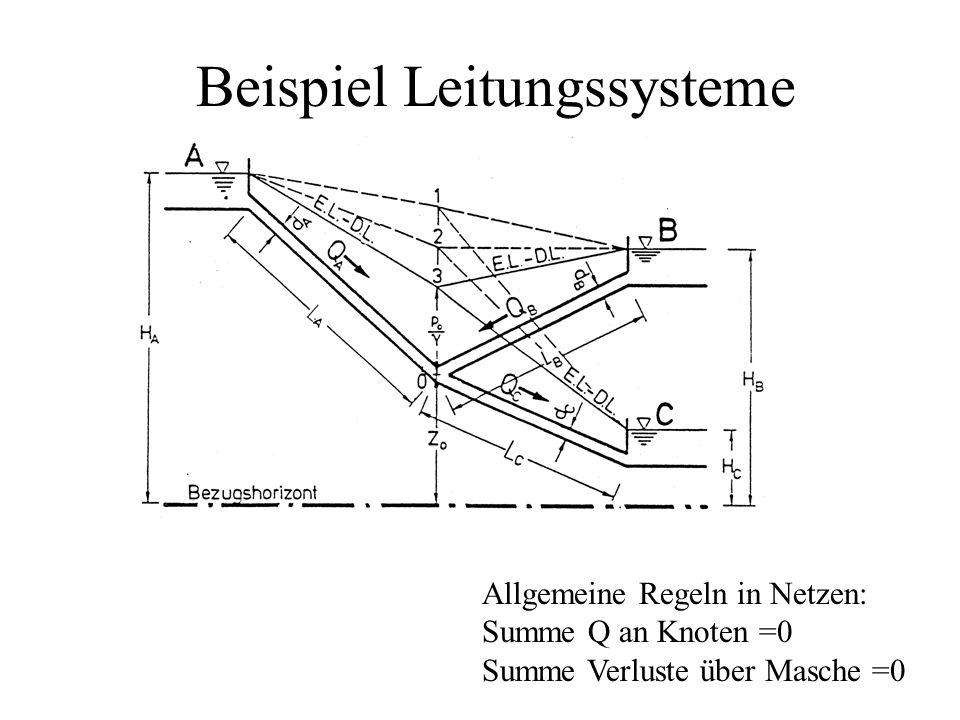 Beispiel Leitungssysteme