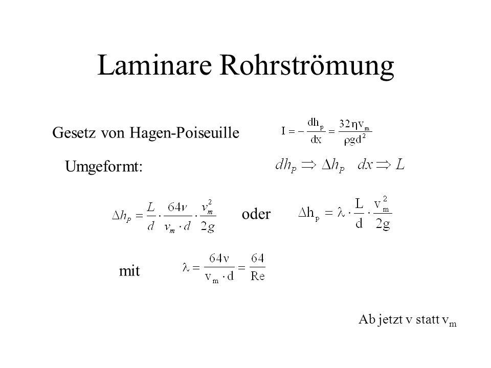 Laminare Rohrströmung