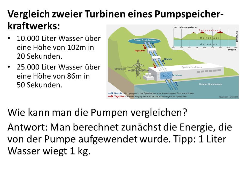 Vergleich zweier Turbinen eines Pumpspeicher-kraftwerks: