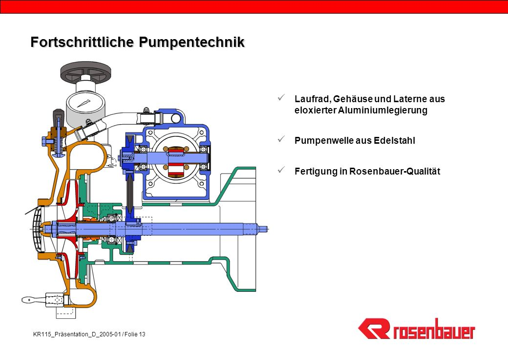Fortschrittliche Pumpentechnik