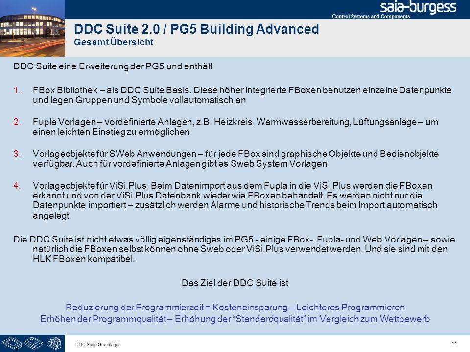 DDC Suite 2.0 / PG5 Building Advanced Gesamt Übersicht