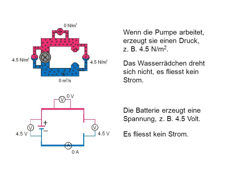 Wenn die Pumpe arbeitet, erzeugt sie einen Druck, z. B. 4.5 N/m2.
