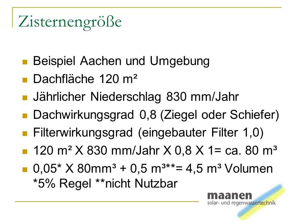Zisternengröße Beispiel Aachen und Umgebung Dachfläche 120 m²