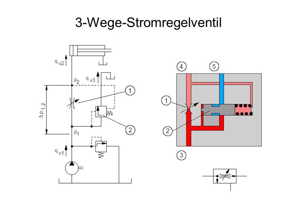 3-Wege-Stromregelventil