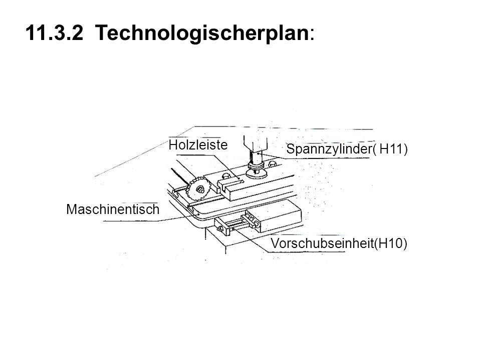 11.3.2 Technologischerplan: