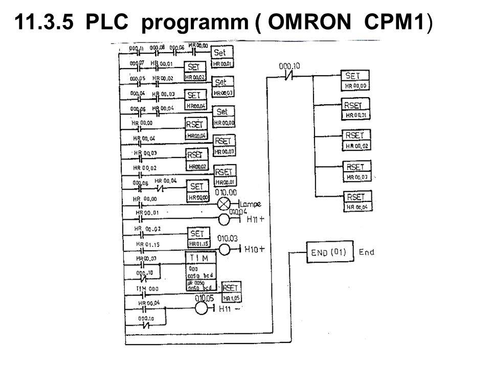 11.3.5 PLC programm ( OMRON CPM1)