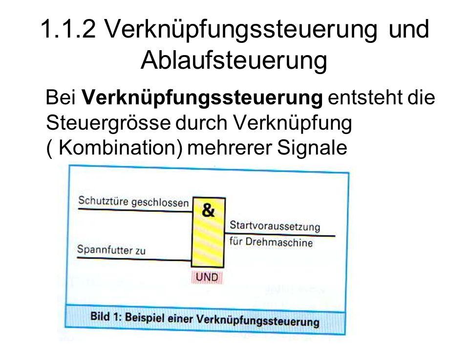 1.1.2 Verknüpfungssteuerung und Ablaufsteuerung