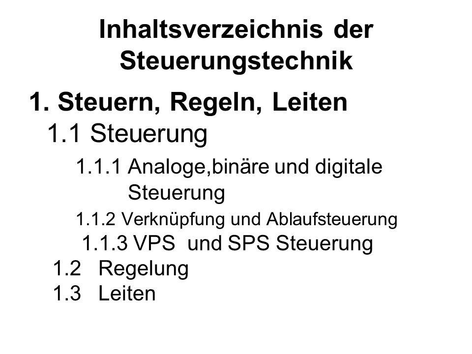 Inhaltsverzeichnis der Steuerungstechnik
