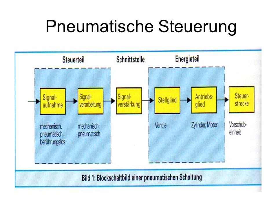 Pneumatische Steuerung