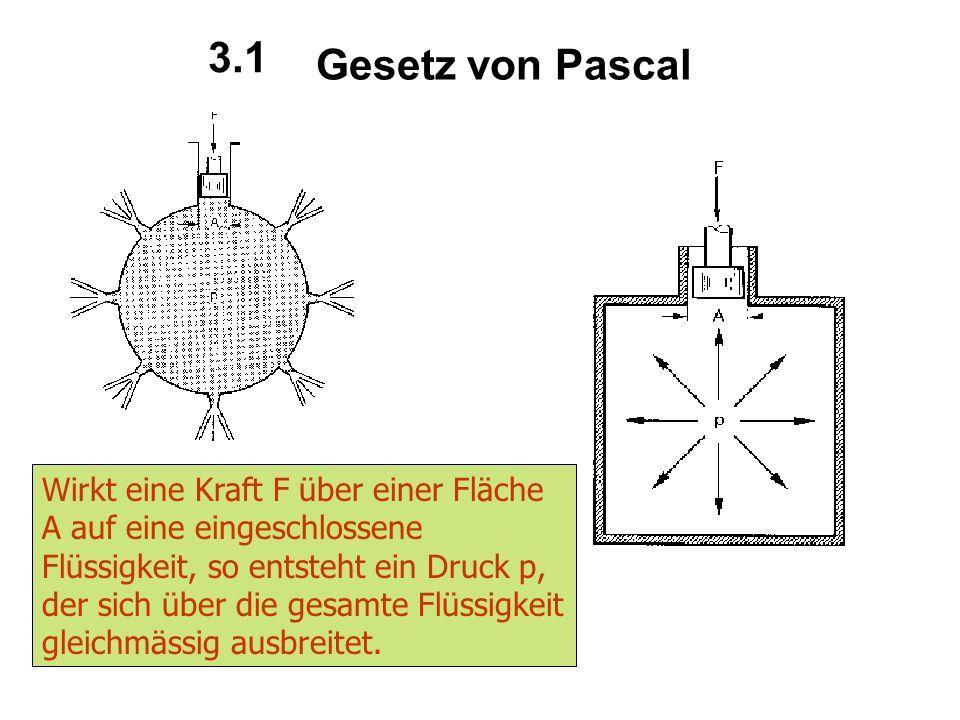 Gesetz von Pascal 3.1.