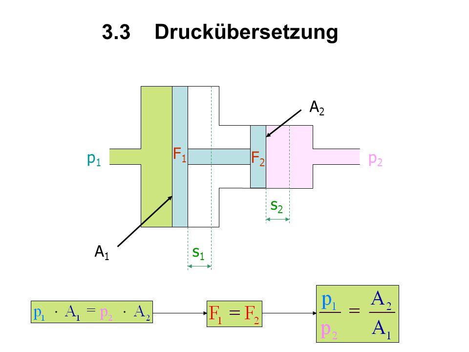 Druckübersetzung 3.3 s1 A2 s2 F1 p1 F2 p2 A1