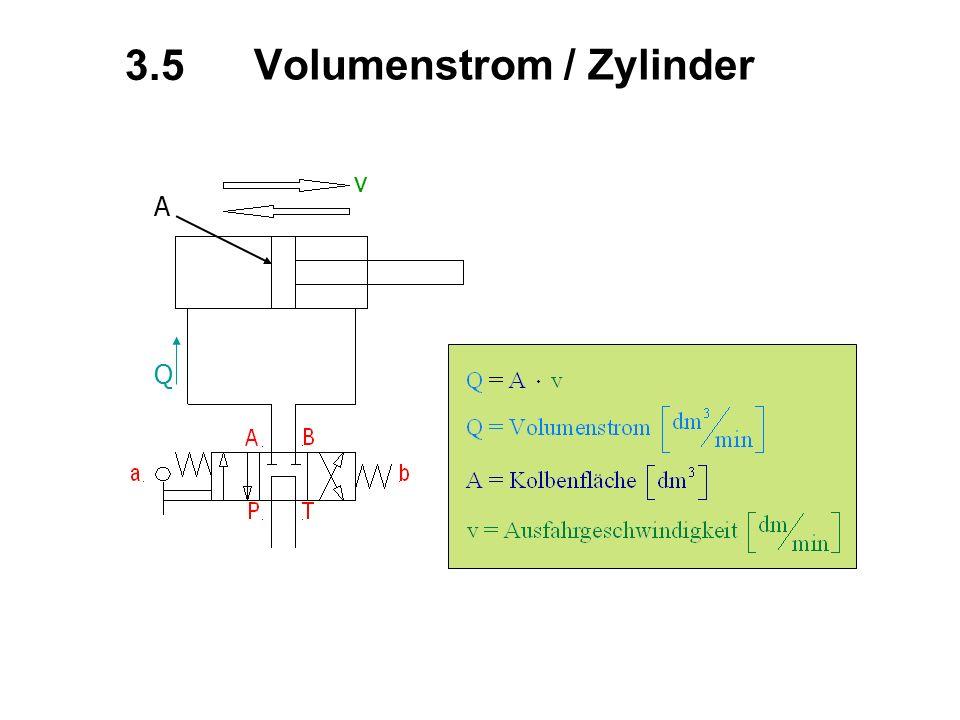 Volumenstrom / Zylinder