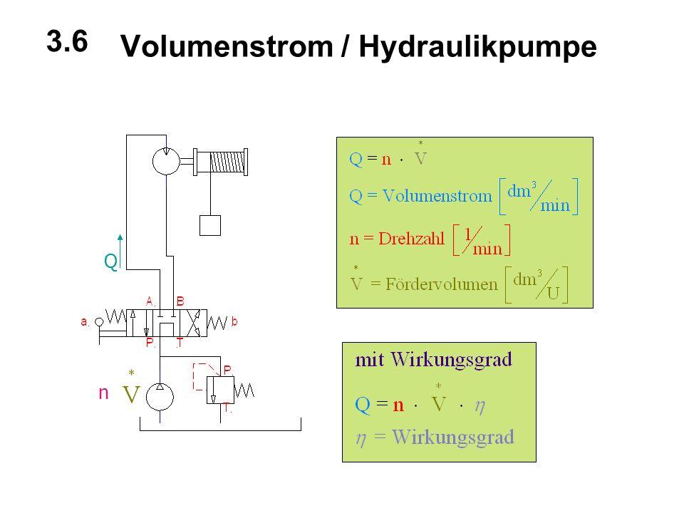 Volumenstrom / Hydraulikpumpe